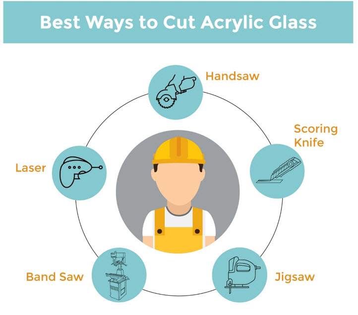 infographic Best Ways To Cut Acrylic Glass